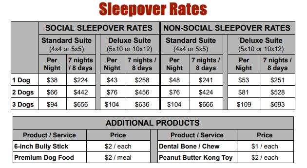 sleepover rates